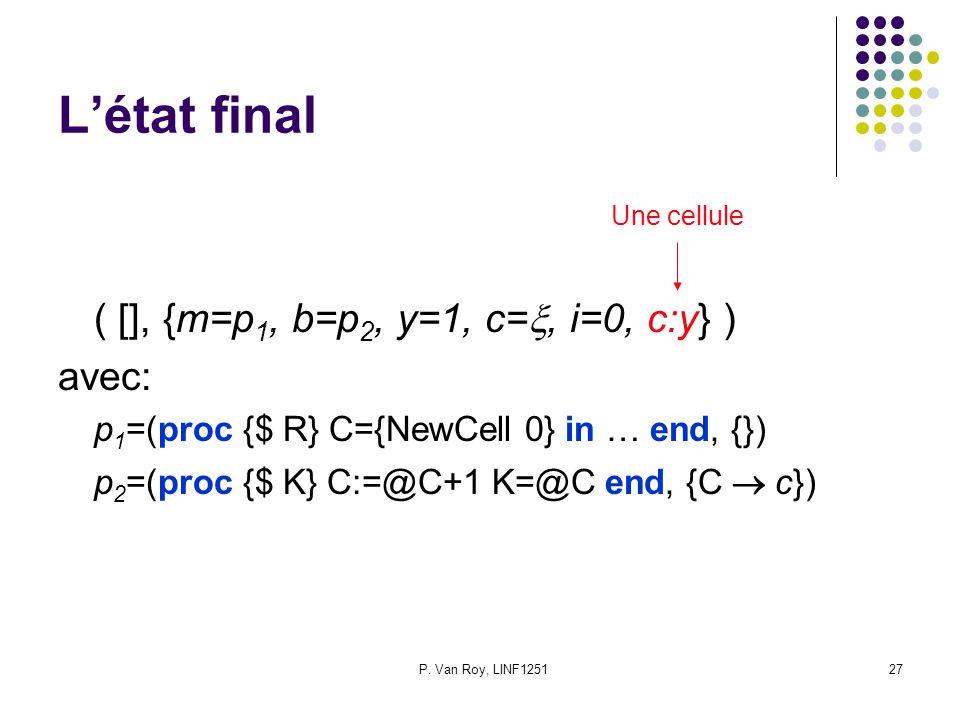 L'état final ( [], {m=p1, b=p2, y=1, c=x, i=0, c:y} ) avec: